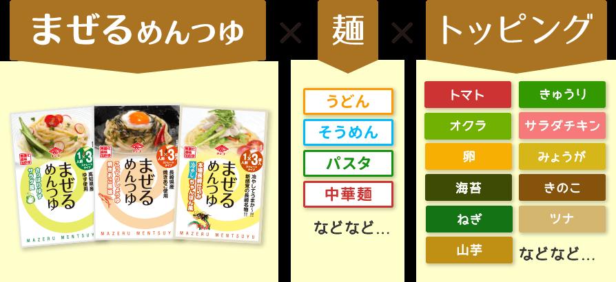 まぜるめんつゆ×麺×トッピング